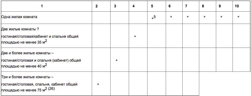 система-класификаций